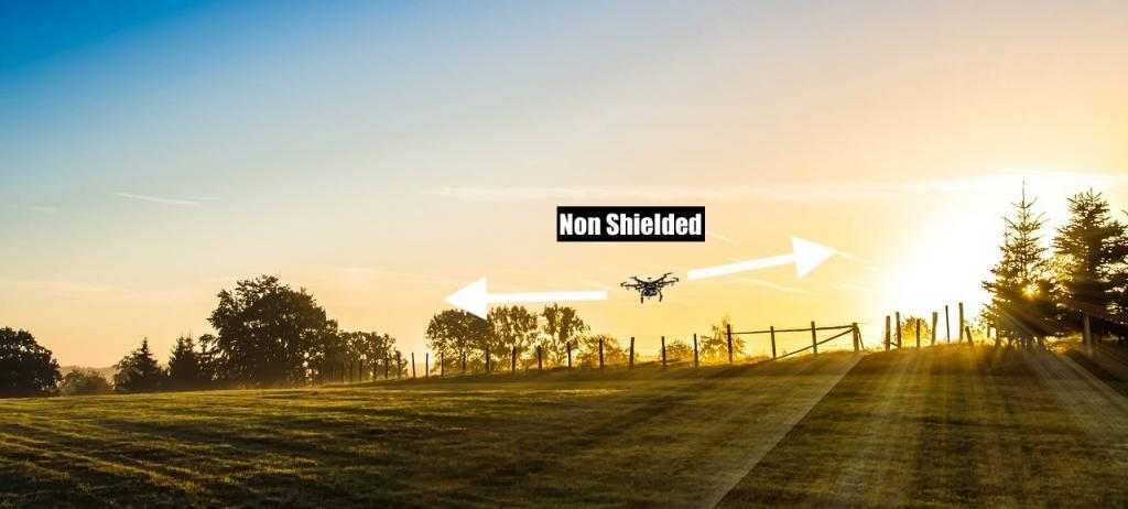 non shielded 1024x462 - What is a shielded operation in relationship to flying a drone, UAV?