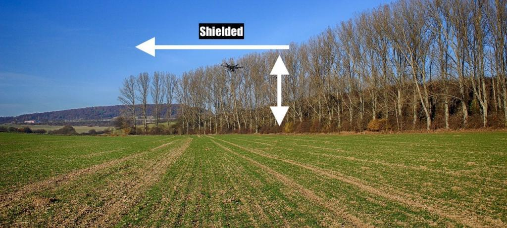 shielded 1024x461 - What is a shielded operation in relationship to flying a drone, UAV?