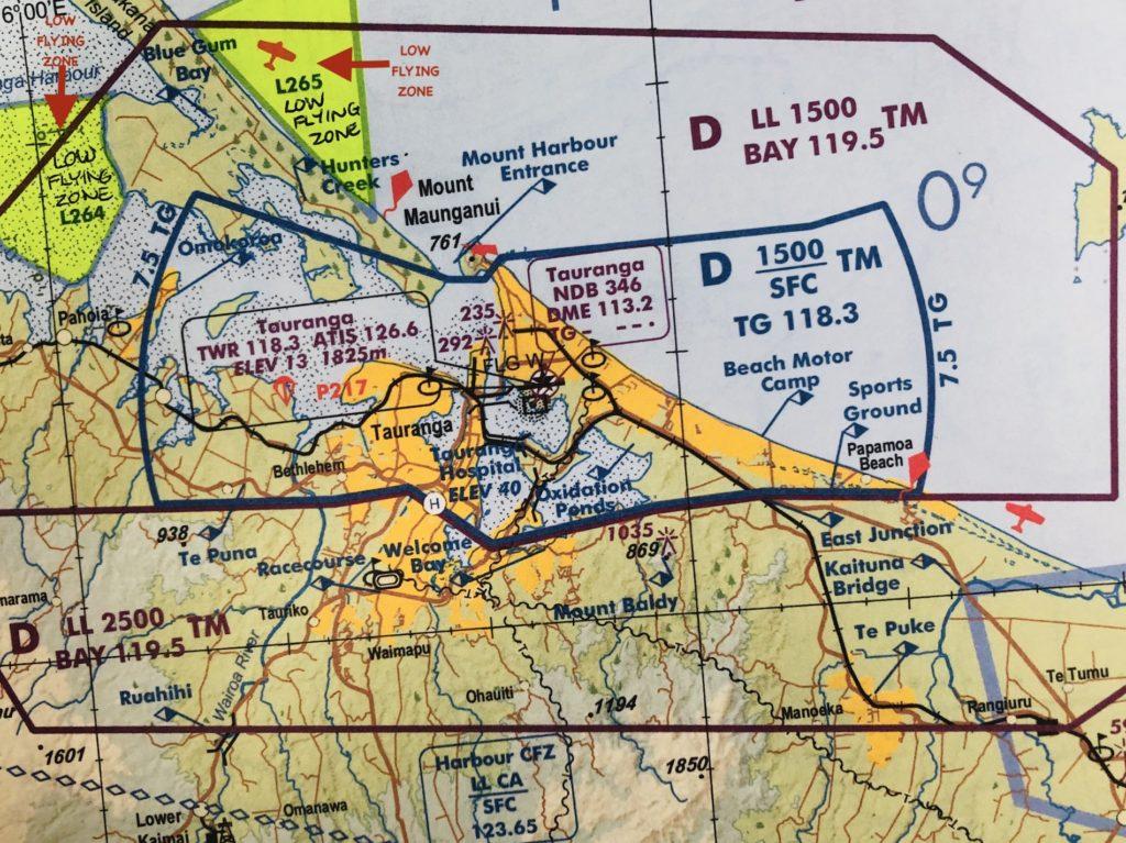 Low Flying Zones